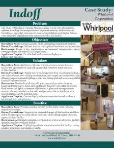Whirlpool Corporation Case Study